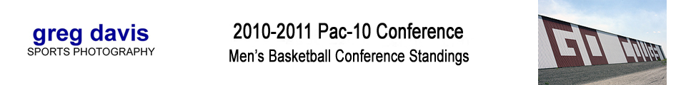 2010-11 Pac-10 Conference Standings